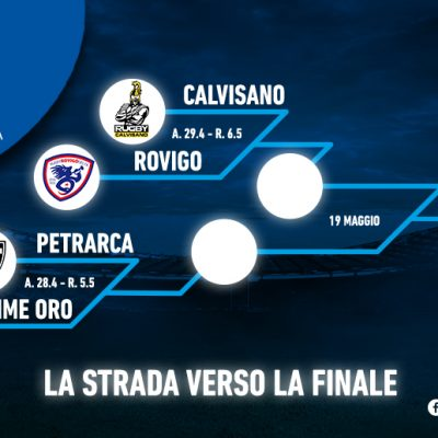 Ultima giornata di Regular Season