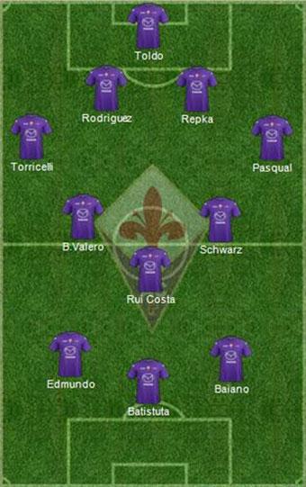 Fiorentina: The Best Of 1993 – 2013 – L'attacco